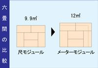 6畳間の比較